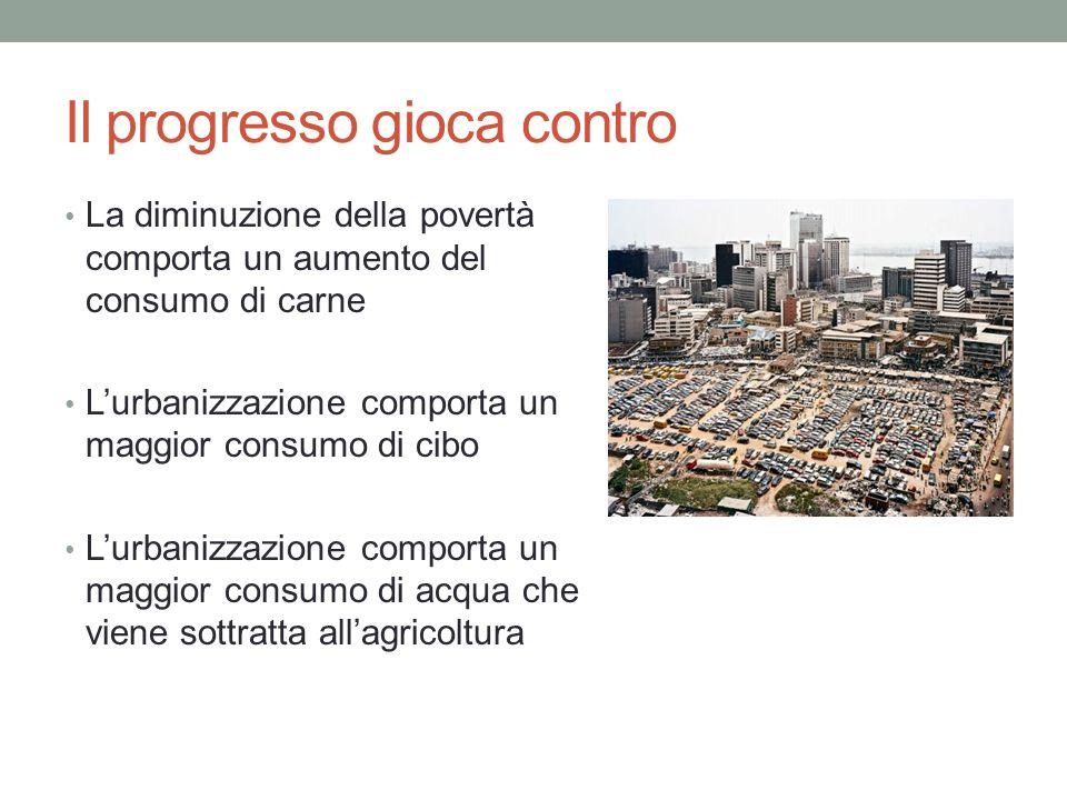 Il progresso gioca contro La diminuzione della povertà comporta un aumento del consumo di carne L'urbanizzazione comporta un maggior consumo di cibo L