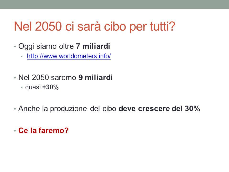Nel 2050 ci sarà cibo per tutti? Oggi siamo oltre 7 miliardi http://www.worldometers.info/ Nel 2050 saremo 9 miliardi quasi +30% Anche la produzione d