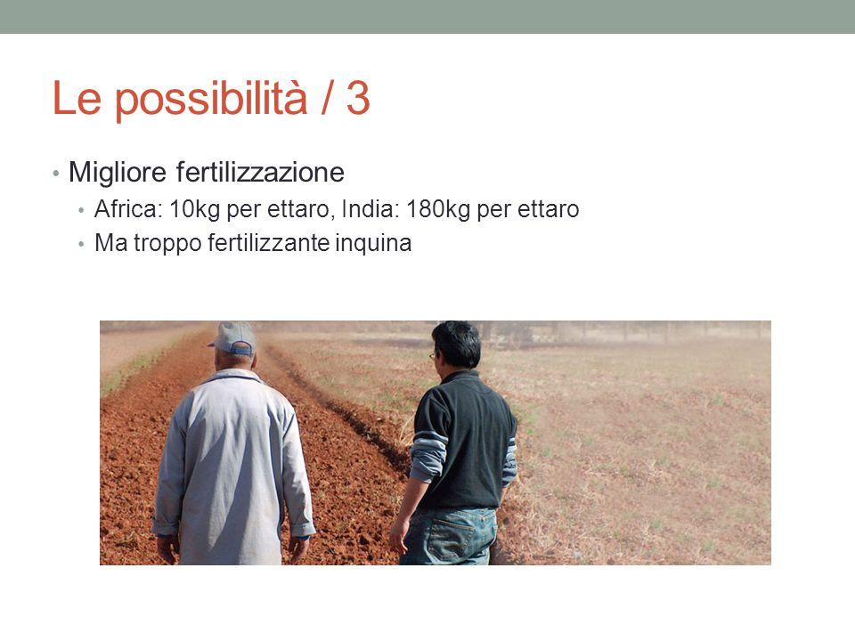 Le possibilità / 3 Migliore fertilizzazione Africa: 10kg per ettaro, India: 180kg per ettaro Ma troppo fertilizzante inquina