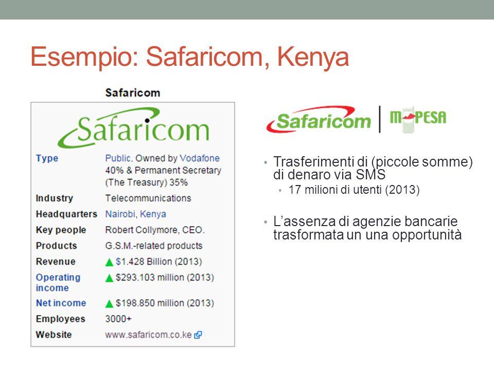 Esempio: Safaricom, Kenya Trasferimenti di (piccole somme) di denaro via SMS 17 milioni di utenti (2013) L'assenza di agenzie bancarie trasformata un