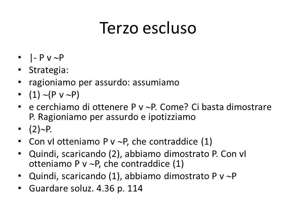 Terzo escluso |- P v  P Strategia: ragioniamo per assurdo: assumiamo (1)  (P v  P) e cerchiamo di ottenere P v  P. Come? Ci basta dimostrare P. Ra