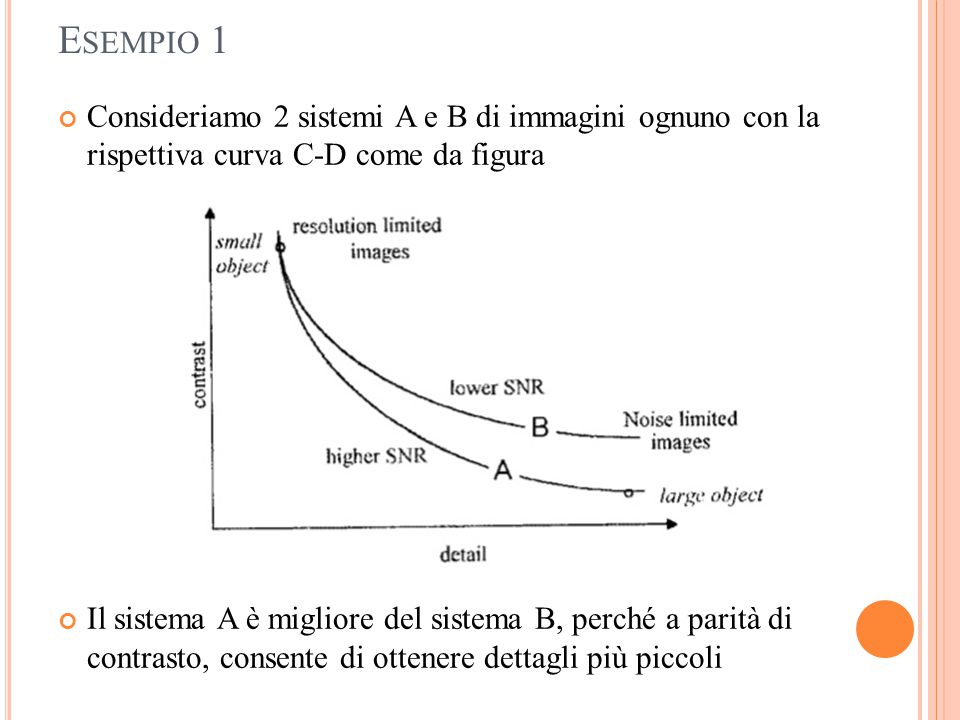 E SEMPIO 1 Consideriamo 2 sistemi A e B di immagini ognuno con la rispettiva curva C-D come da figura Il sistema A è migliore del sistema B, perché a