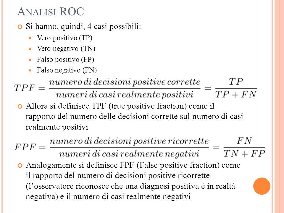 A NALISI ROC Si hanno, quindi, 4 casi possibili: Vero positivo (TP) Vero negativo (TN) Falso positivo (FP) Falso negativo (FN) Allora si definisce TPF
