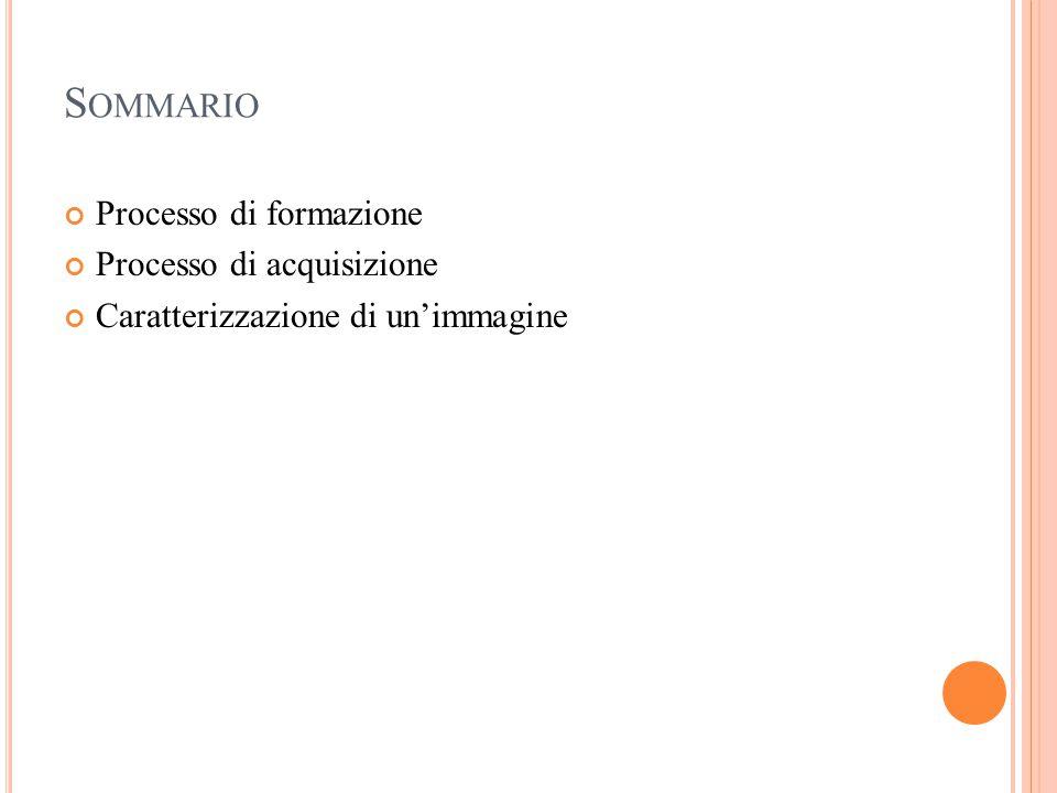 S OMMARIO Processo di formazione Processo di acquisizione Caratterizzazione di un'immagine
