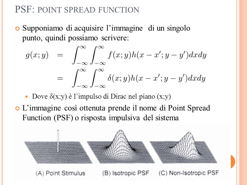 PSF: POINT SPREAD FUNCTION Supponiamo di acquisire l'immagine di un singolo punto, quindi possiamo scrivere: Dove δ(x;y) è l'impulso di Dirac nel pian