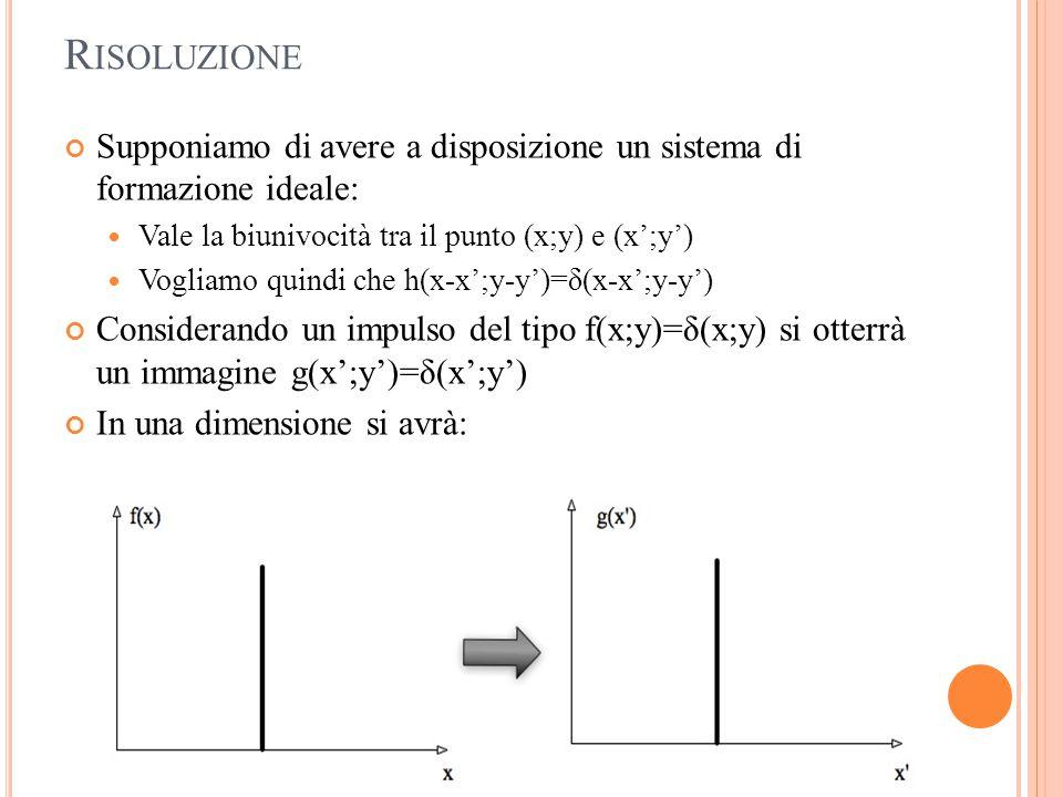R ISOLUZIONE Supponiamo di avere a disposizione un sistema di formazione ideale: Vale la biunivocità tra il punto (x;y) e (x';y') Vogliamo quindi che