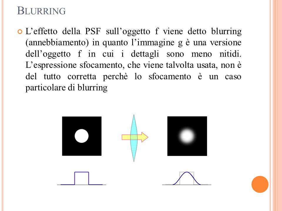 B LURRING L'effetto della PSF sull'oggetto f viene detto blurring (annebbiamento) in quanto l'immagine g è una versione dell'oggetto f in cui i dettag