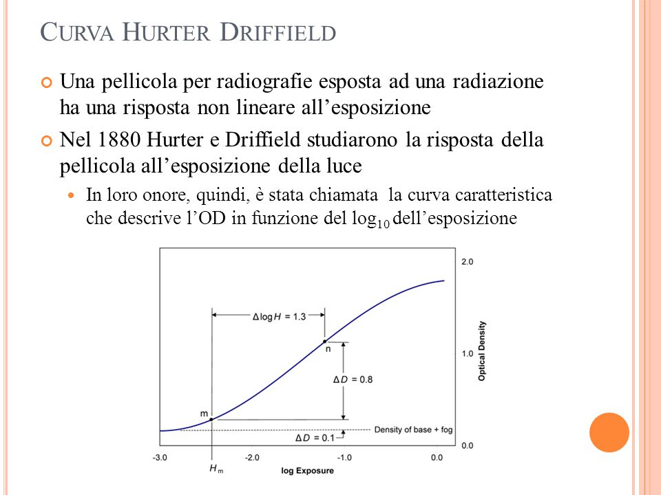C URVA H URTER D RIFFIELD Una pellicola per radiografie esposta ad una radiazione ha una risposta non lineare all'esposizione Nel 1880 Hurter e Driffi