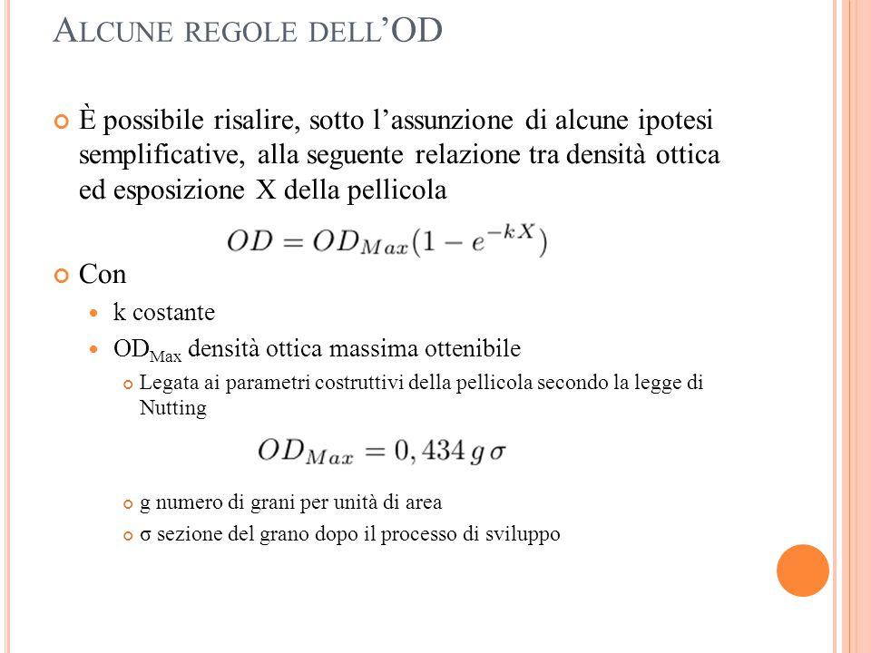 A LCUNE REGOLE DELL 'OD È possibile risalire, sotto l'assunzione di alcune ipotesi semplificative, alla seguente relazione tra densità ottica ed espos