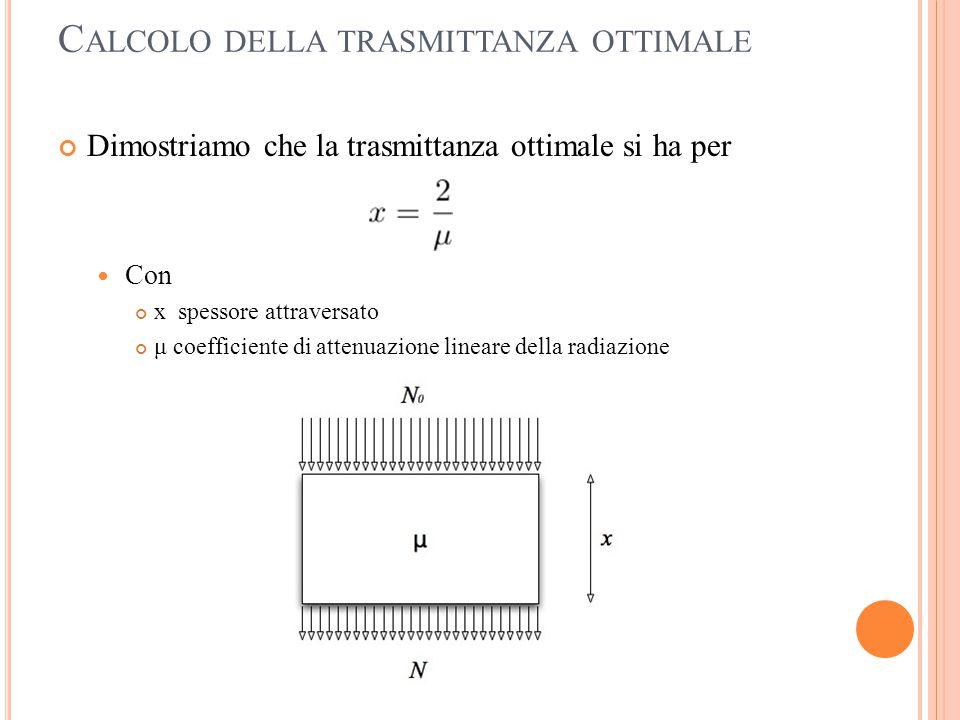 C ALCOLO DELLA TRASMITTANZA OTTIMALE Dimostriamo che la trasmittanza ottimale si ha per Con x spessore attraversato μ coefficiente di attenuazione lin