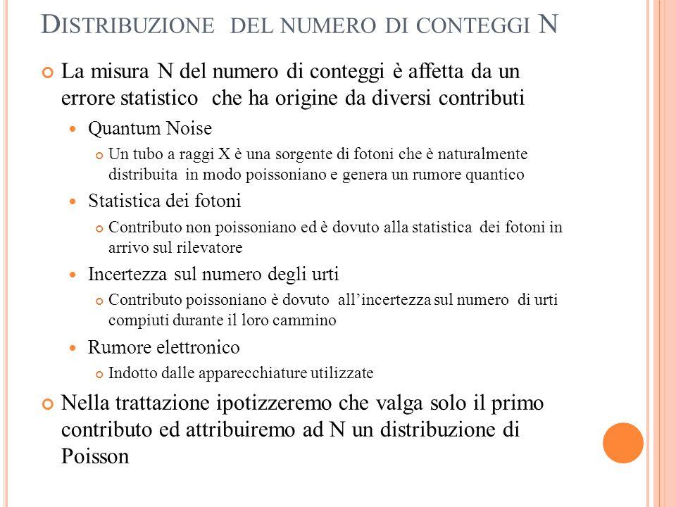 D ISTRIBUZIONE DEL NUMERO DI CONTEGGI N La misura N del numero di conteggi è affetta da un errore statistico che ha origine da diversi contributi Quan