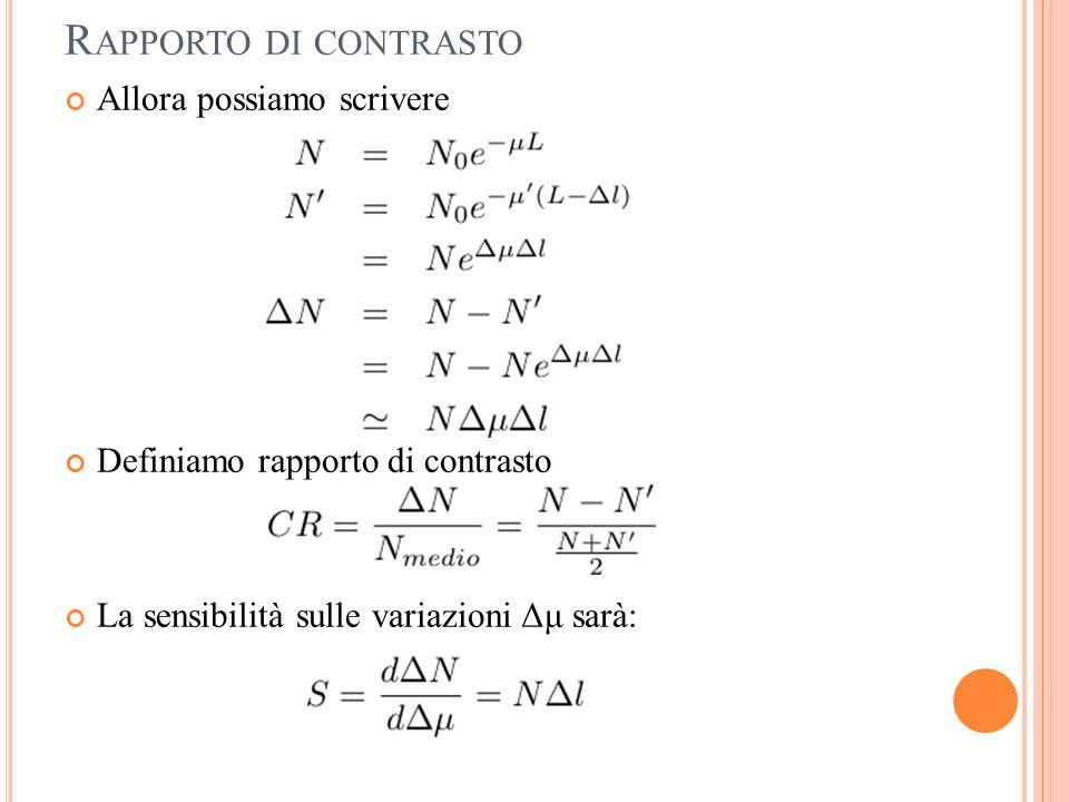 R APPORTO DI CONTRASTO Allora possiamo scrivere Definiamo rapporto di contrasto La sensibilità sulle variazioni Δμ sarà: