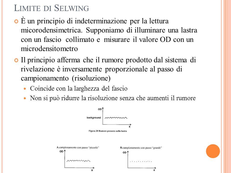 L IMITE DI S ELWING È un principio di indeterminazione per la lettura micorodensimetrica. Supponiamo di illuminare una lastra con un fascio collimato
