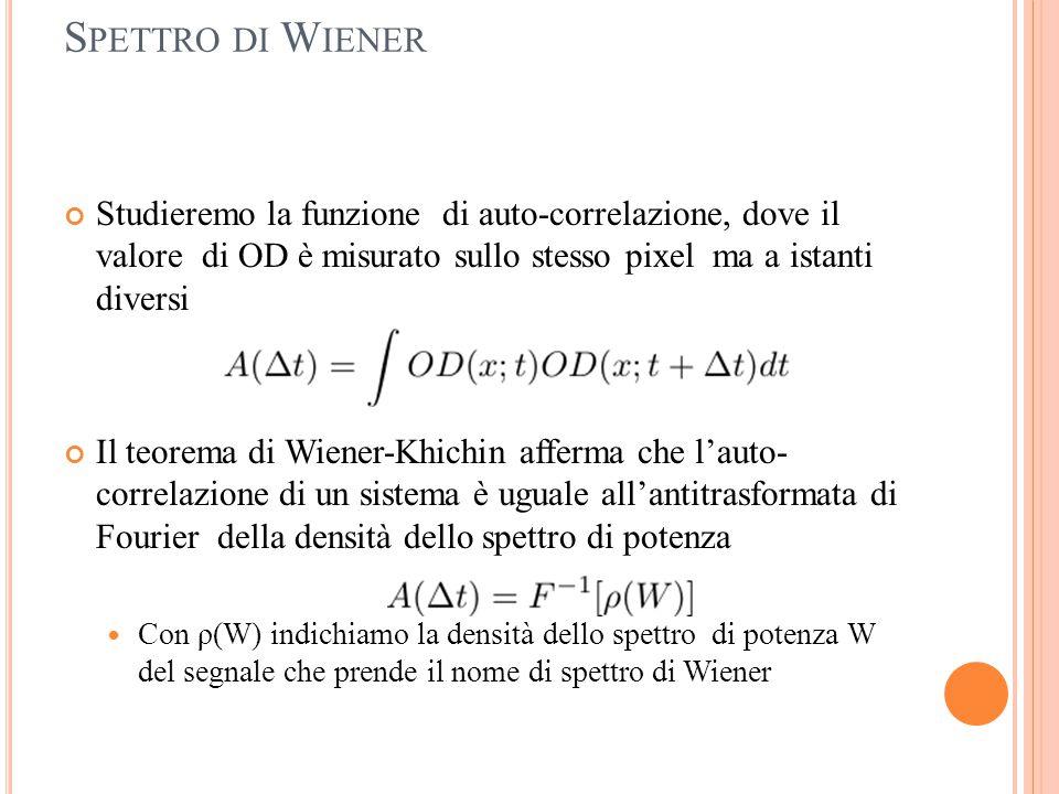 S PETTRO DI W IENER Studieremo la funzione di auto-correlazione, dove il valore di OD è misurato sullo stesso pixel ma a istanti diversi Il teorema di