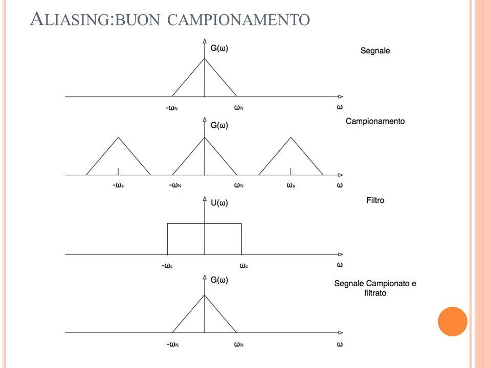 A LIASING : BUON CAMPIONAMENTO