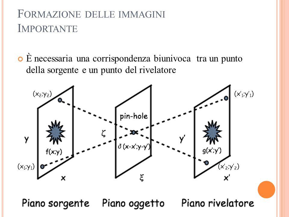 F ORMAZIONE DELLE IMMAGINI I MPORTANTE È necessaria una corrispondenza biunivoca tra un punto della sorgente e un punto del rivelatore (x 2 ;y 2 ) (x