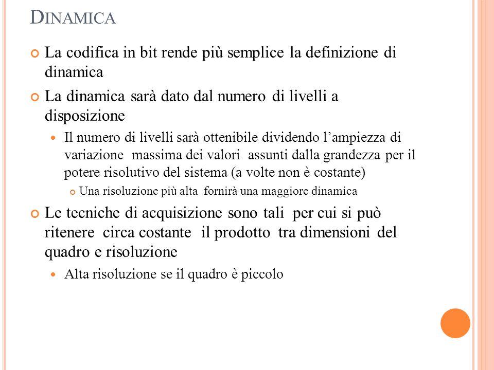 D INAMICA La codifica in bit rende più semplice la definizione di dinamica La dinamica sarà dato dal numero di livelli a disposizione Il numero di liv