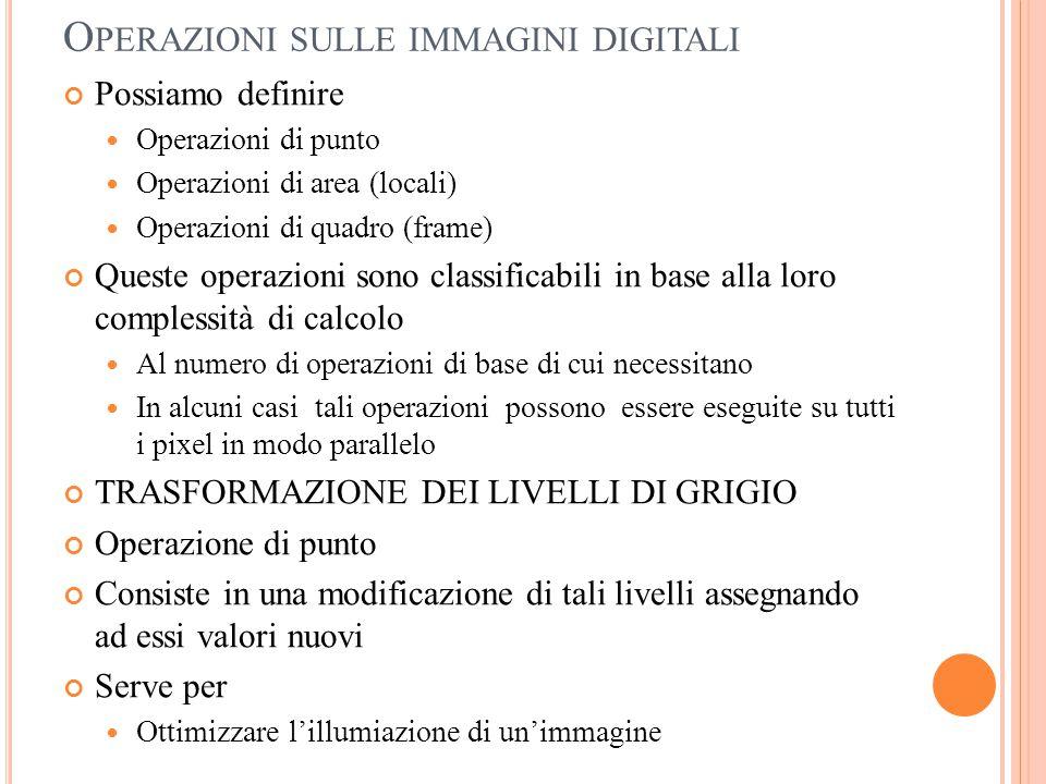 O PERAZIONI SULLE IMMAGINI DIGITALI Possiamo definire Operazioni di punto Operazioni di area (locali) Operazioni di quadro (frame) Queste operazioni s