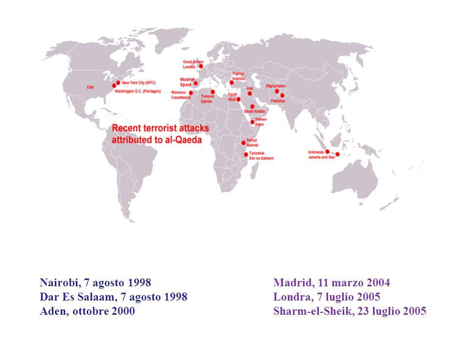 operatività internazionale del jihadismo fallimento dell'islam 'moderato' 11 settembre 2001 due prospettive