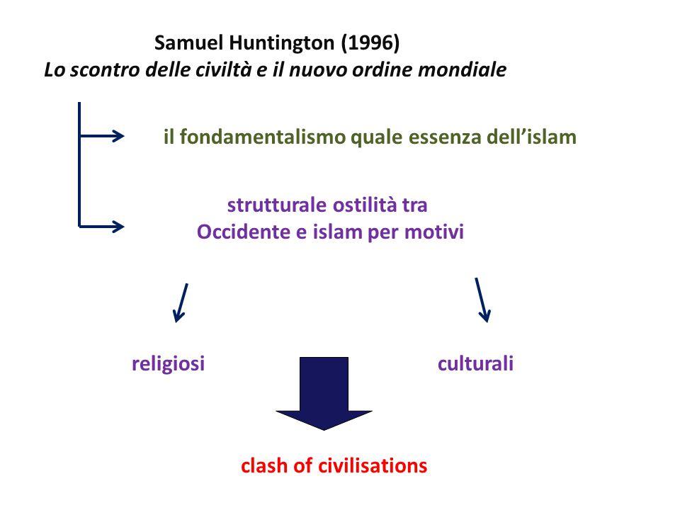 strutturale ostilità tra Occidente e islam per motivi culturali Samuel Huntington (1996) Lo scontro delle civiltà e il nuovo ordine mondiale clash of civilisations il fondamentalismo quale essenza dell'islam religiosi