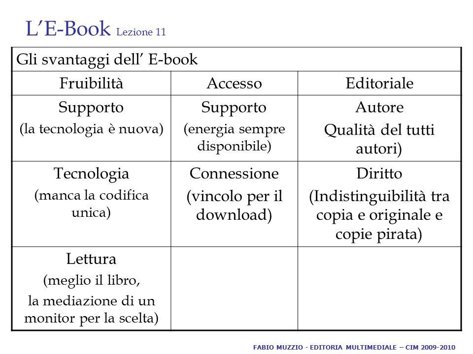 L'E-Book Lezione 11 Gli svantaggi dell' E-book FruibilitàAccessoEditoriale Supporto (la tecnologia è nuova) Supporto (energia sempre disponibile) Auto