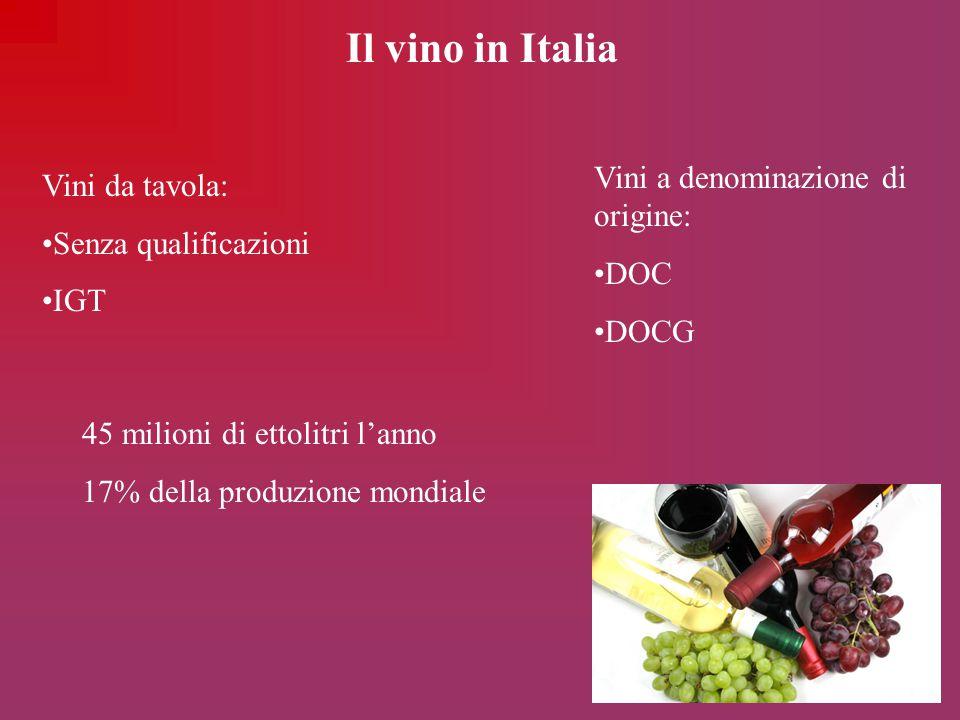 Il vino in Italia Vini da tavola: Senza qualificazioni IGT Vini a denominazione di origine: DOC DOCG 45 milioni di ettolitri l'anno 17% della produzio