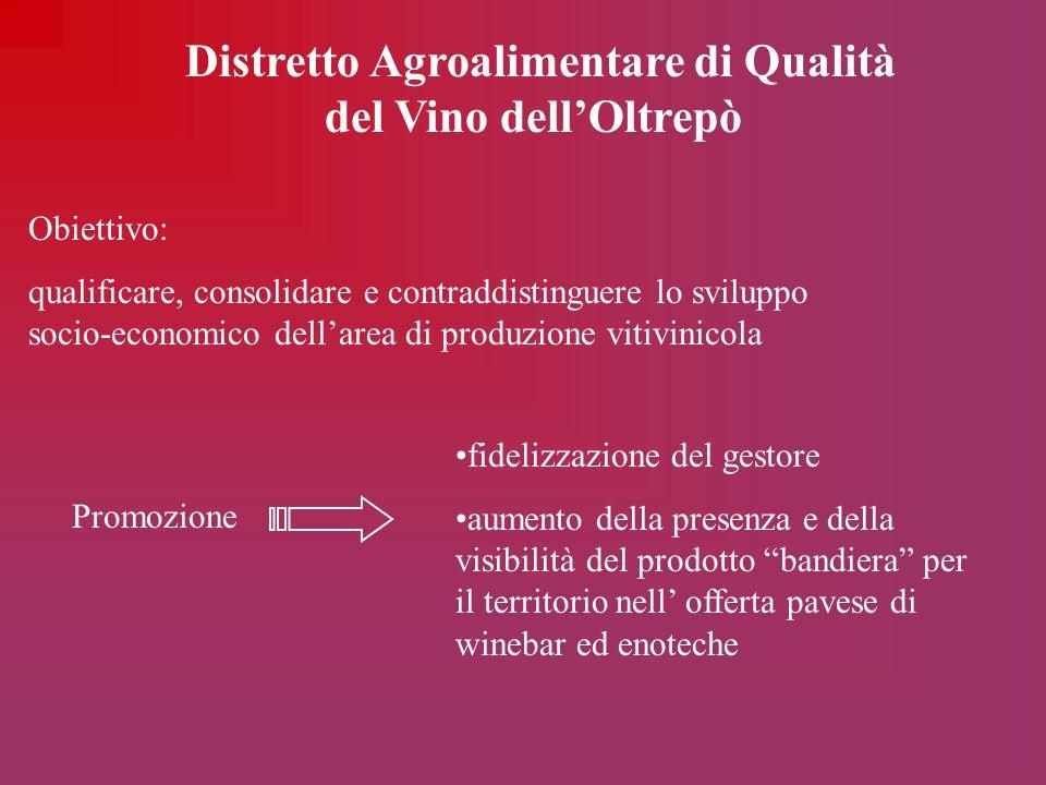 Distretto Agroalimentare di Qualità del Vino dell'Oltrepò Obiettivo: qualificare, consolidare e contraddistinguere lo sviluppo socio-economico dell'ar