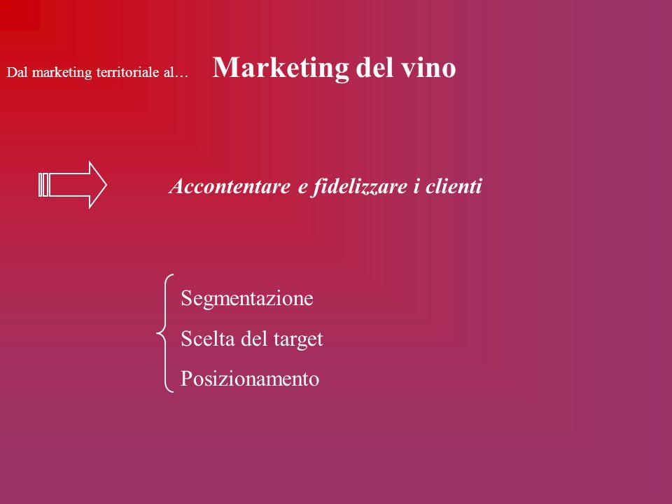 Dal marketing territoriale al… Marketing del vino Accontentare e fidelizzare i clienti Segmentazione Scelta del target Posizionamento