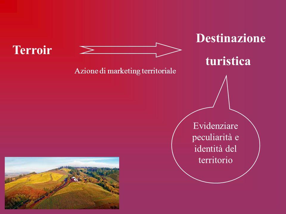Terroir Azione di marketing territoriale Destinazione turistica Evidenziare peculiarità e identità del territorio