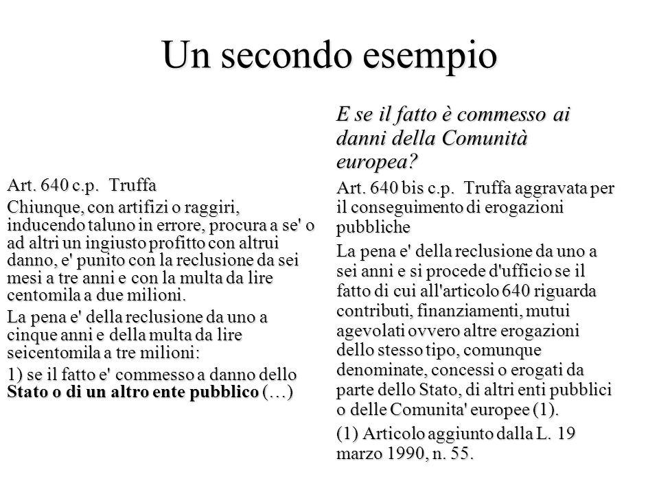 Un secondo esempio Art. 640 c.p. Truffa Chiunque, con artifizi o raggiri, inducendo taluno in errore, procura a se' o ad altri un ingiusto profitto co