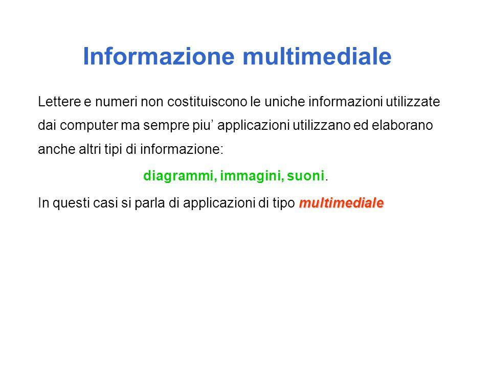 Informazione multimediale Lettere e numeri non costituiscono le uniche informazioni utilizzate dai computer ma sempre piu' applicazioni utilizzano ed