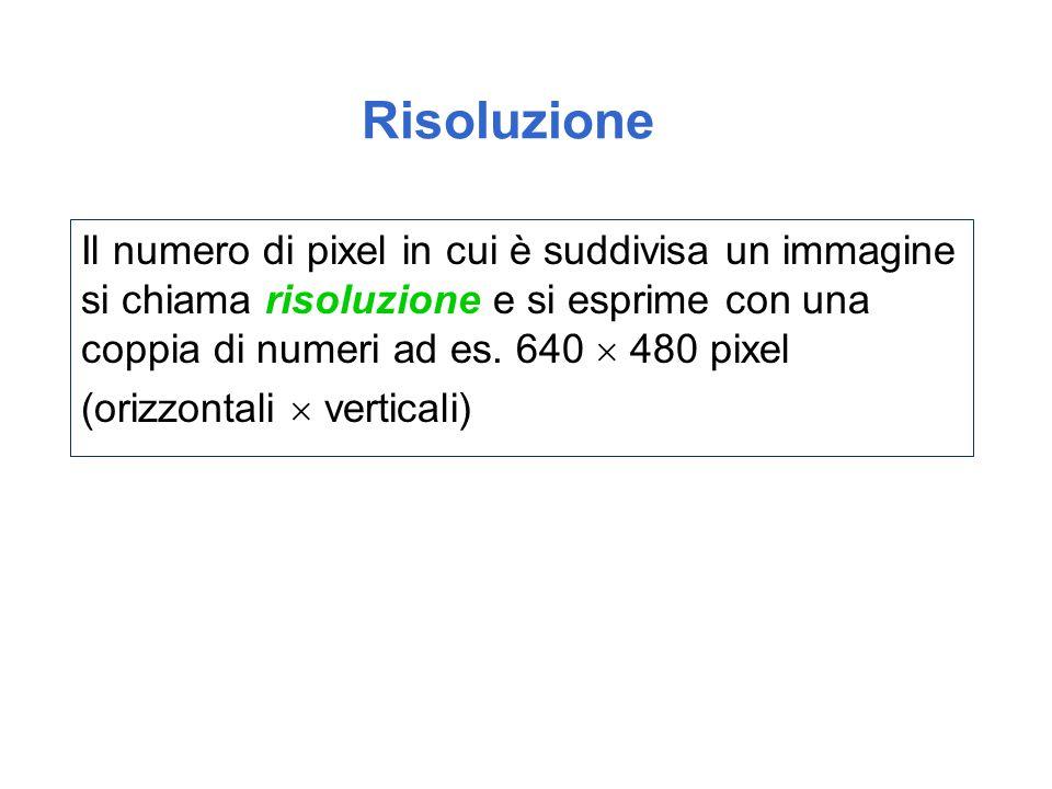 Risoluzione Il numero di pixel in cui è suddivisa un immagine si chiama risoluzione e si esprime con una coppia di numeri ad es. 640  480 pixel (oriz