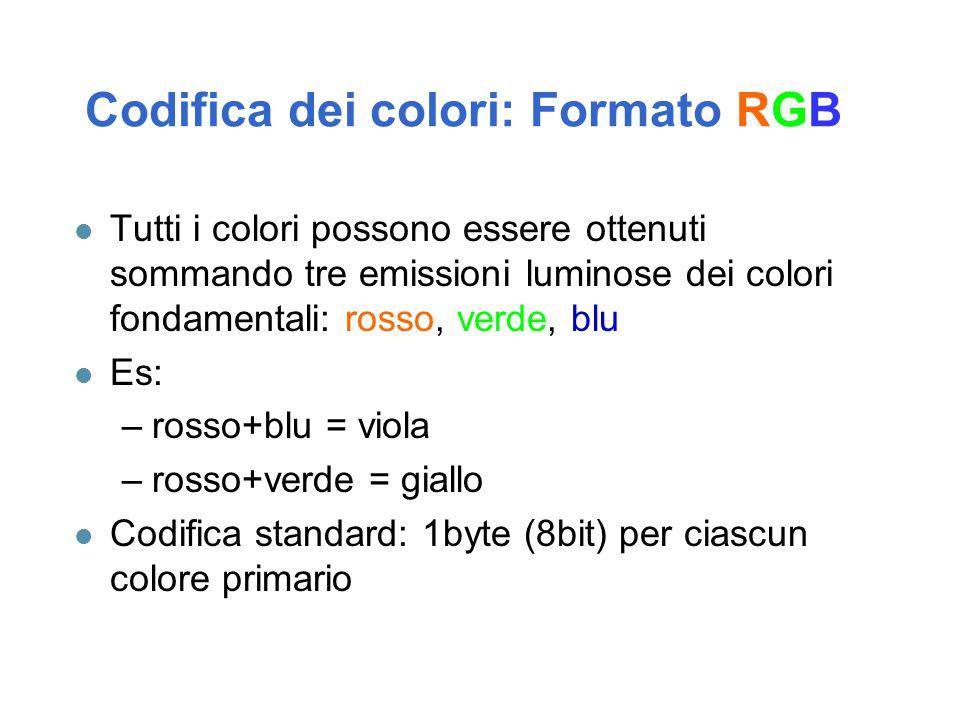 Codifica dei colori: Formato RGB l Tutti i colori possono essere ottenuti sommando tre emissioni luminose dei colori fondamentali: rosso, verde, blu l