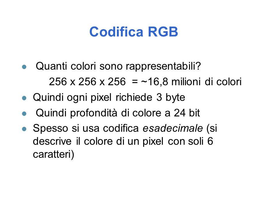 Codifica RGB l Quanti colori sono rappresentabili? 256 x 256 x 256 = ~16,8 milioni di colori l Quindi ogni pixel richiede 3 byte l Quindi profondità d