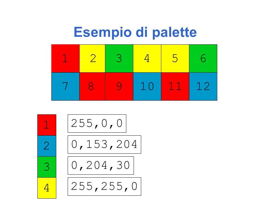 Esempio di palette 2 87 1 12 6 91011 453 1 2 3 4 255,0,0 0,153,204 0,204,30 255,255,0