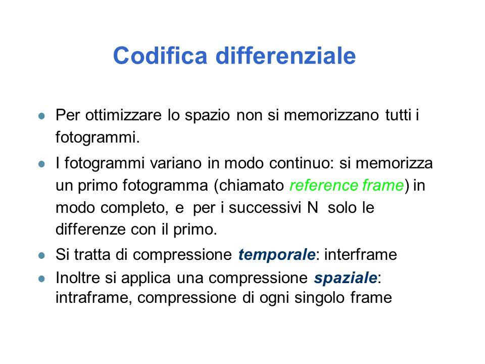 Codifica differenziale l Per ottimizzare lo spazio non si memorizzano tutti i fotogrammi. l I fotogrammi variano in modo continuo: si memorizza un pri
