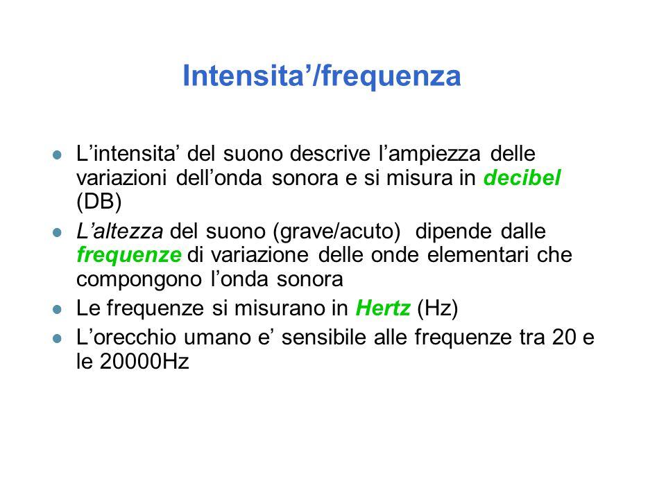 Intensita'/frequenza l L'intensita' del suono descrive l'ampiezza delle variazioni dell'onda sonora e si misura in decibel (DB) l L'altezza del suono