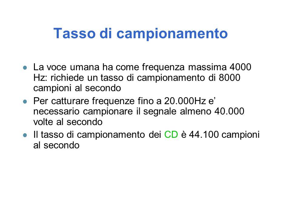 Tasso di campionamento l La voce umana ha come frequenza massima 4000 Hz: richiede un tasso di campionamento di 8000 campioni al secondo l Per cattura