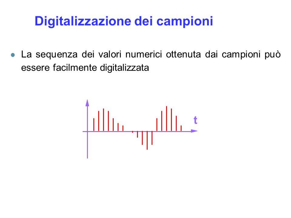 l La sequenza dei valori numerici ottenuta dai campioni può essere facilmente digitalizzata t Digitalizzazione dei campioni