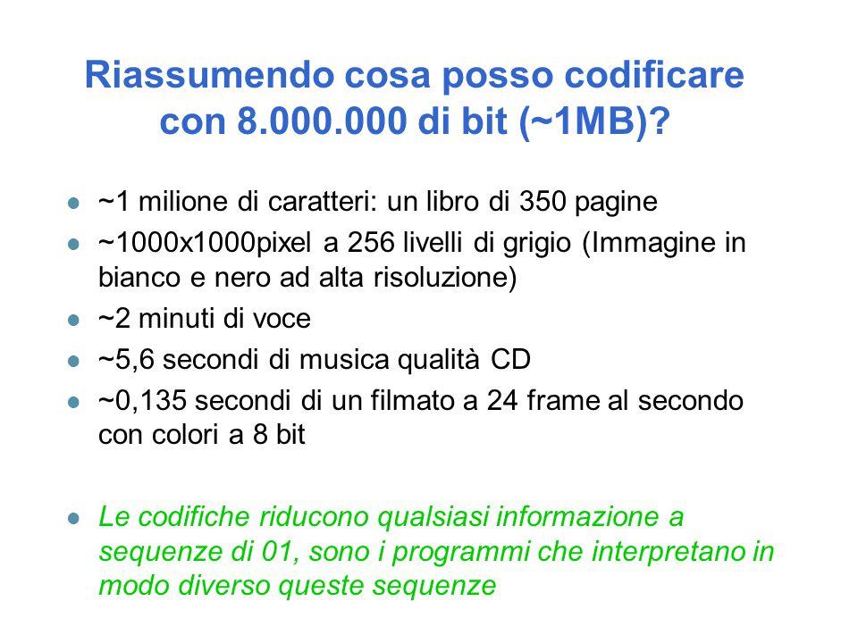 Riassumendo cosa posso codificare con 8.000.000 di bit (~1MB)? l ~1 milione di caratteri: un libro di 350 pagine l ~1000x1000pixel a 256 livelli di gr