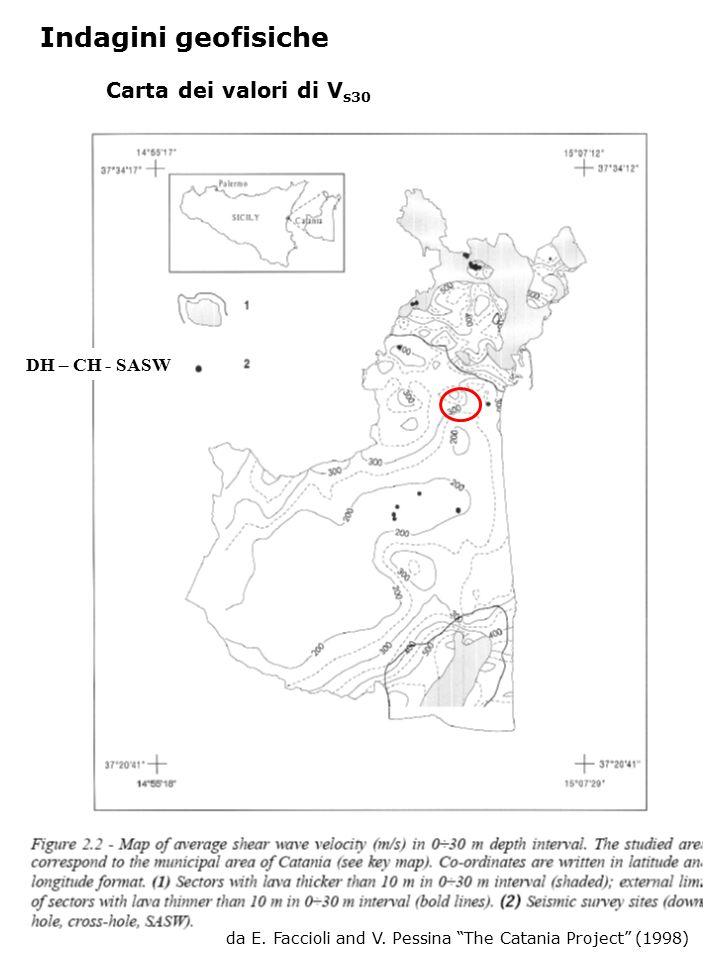 """Indagini geofisiche Carta dei valori di V s30 DH – CH - SASW da E. Faccioli and V. Pessina """"The Catania Project"""" (1998)"""