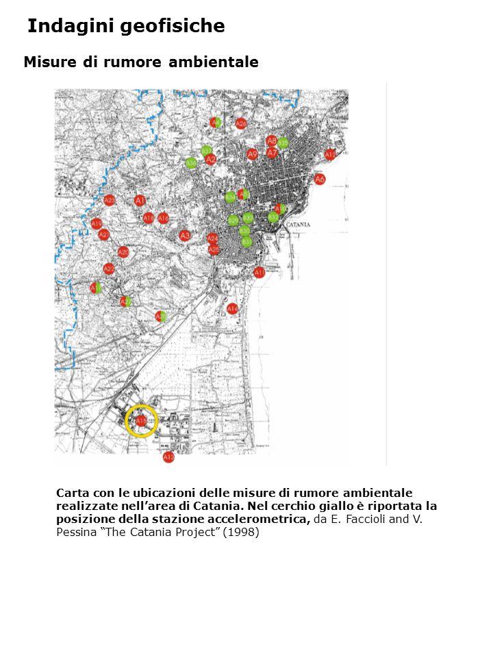 Indagini geofisiche Misure di rumore ambientale Carta con le ubicazioni delle misure di rumore ambientale realizzate nell'area di Catania. Nel cerchio