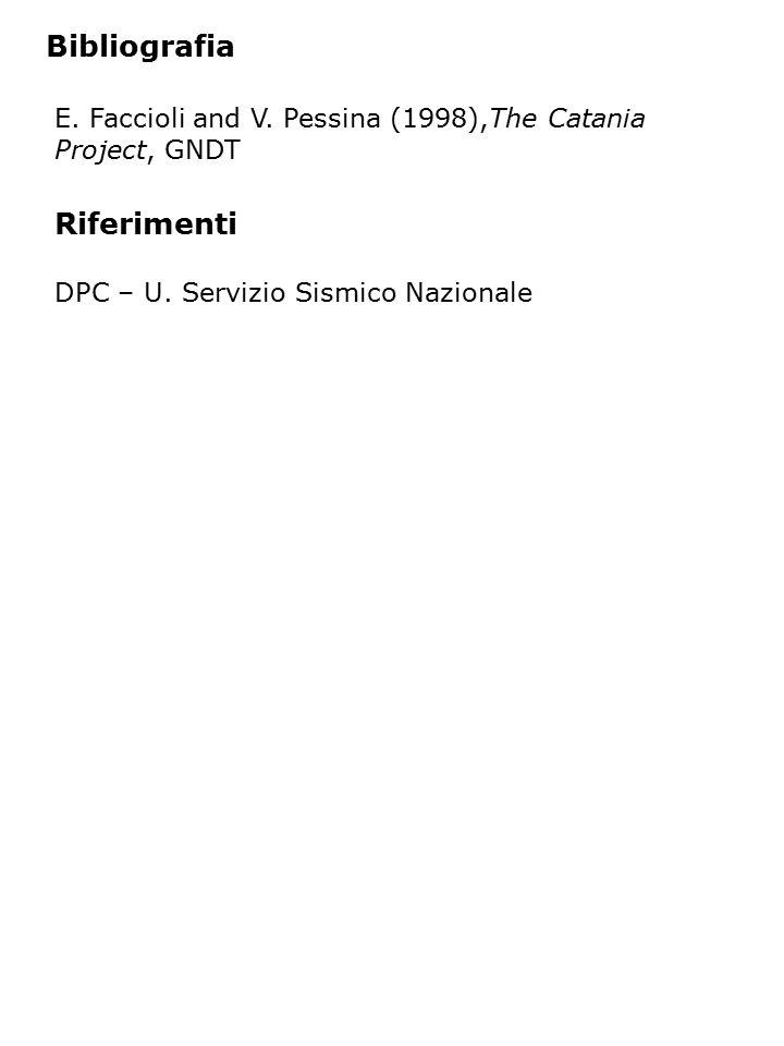 E.Faccioli and V. Pessina (1998),The Catania Project, GNDT Bibliografia Riferimenti DPC – U.