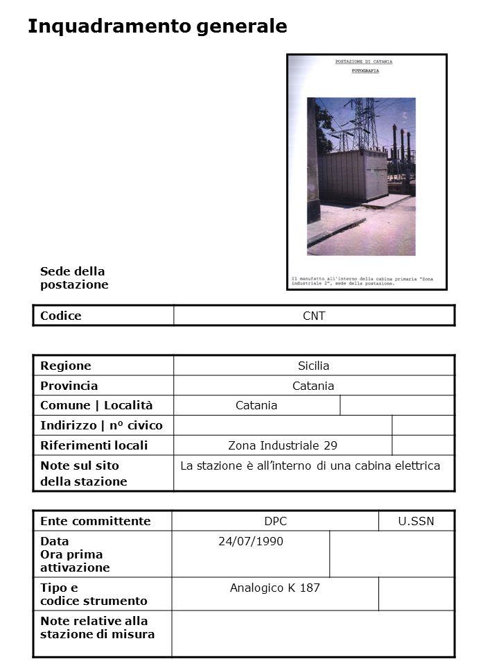 Sede della postazione CodiceCNT Ente committenteDPCU.SSN Data Ora prima attivazione 24/07/1990 Tipo e codice strumento Analogico K 187 Note relative a