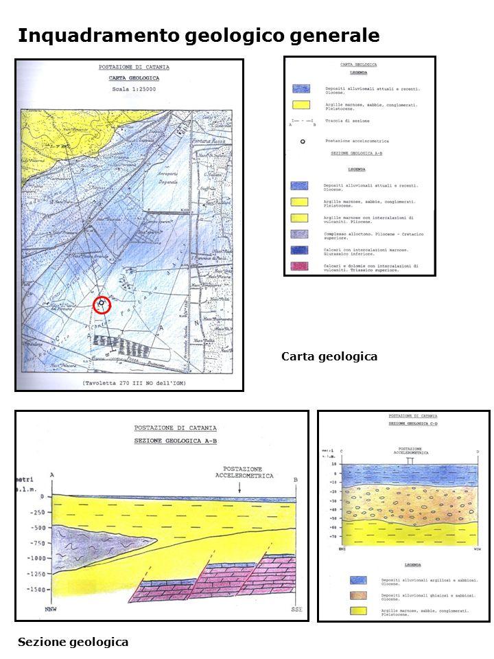 Carta geologica Inquadramento geologico generale Sezione geologica