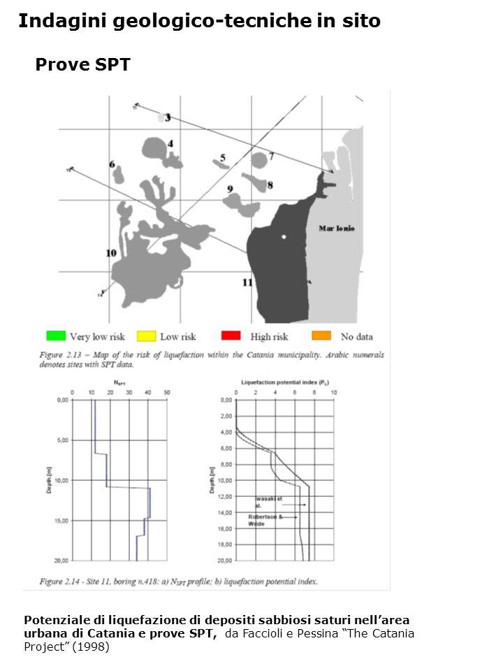 Prove SPT Indagini geologico-tecniche in sito Potenziale di liquefazione di depositi sabbiosi saturi nell'area urbana di Catania e prove SPT, da Faccioli e Pessina The Catania Project (1998)