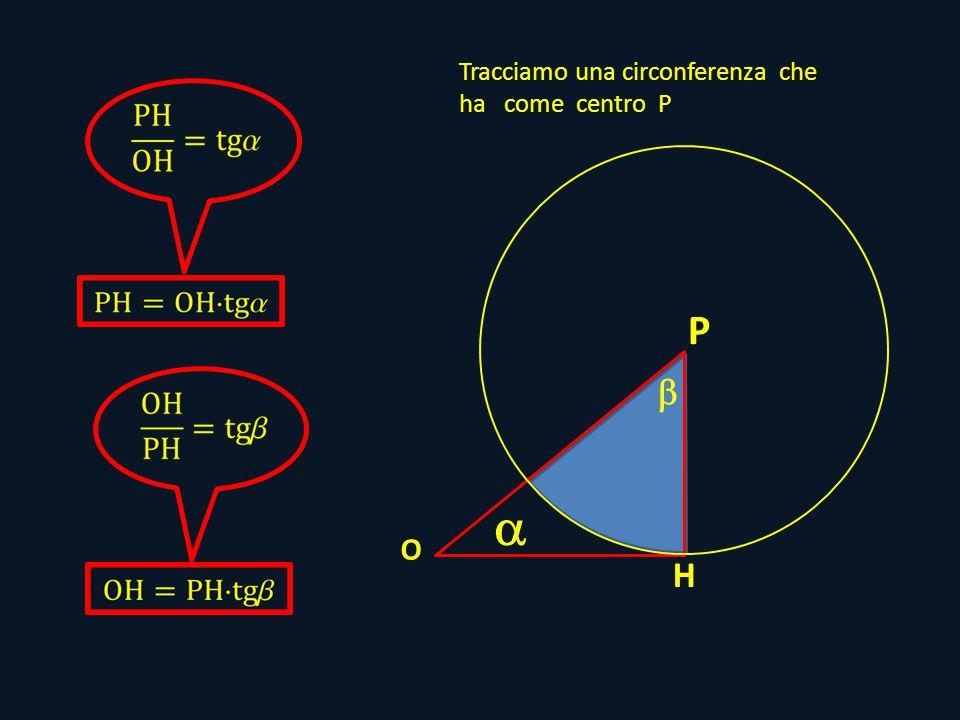 P O H   Tracciamo una circonferenza che ha come centro P