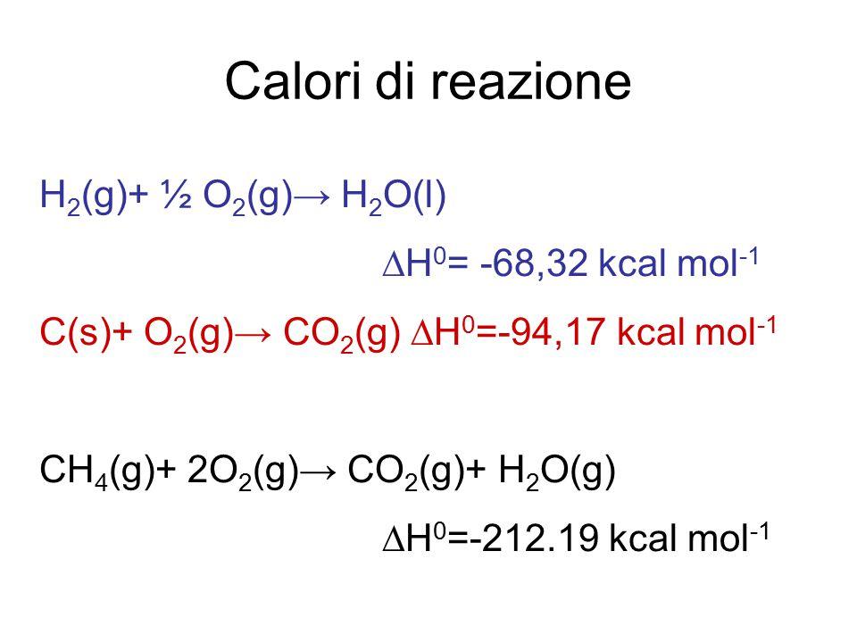 Calori di reazione H 2 (g)+ ½ O 2 (g)→ H 2 O(l)  H 0 = -68,32 kcal mol -1 C(s)+ O 2 (g)→ CO 2 (g)  H 0 =-94,17 kcal mol -1 CH 4 (g)+ 2O 2 (g)→ CO 2