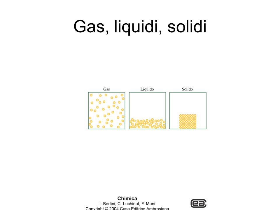 Gas, liquidi, solidi