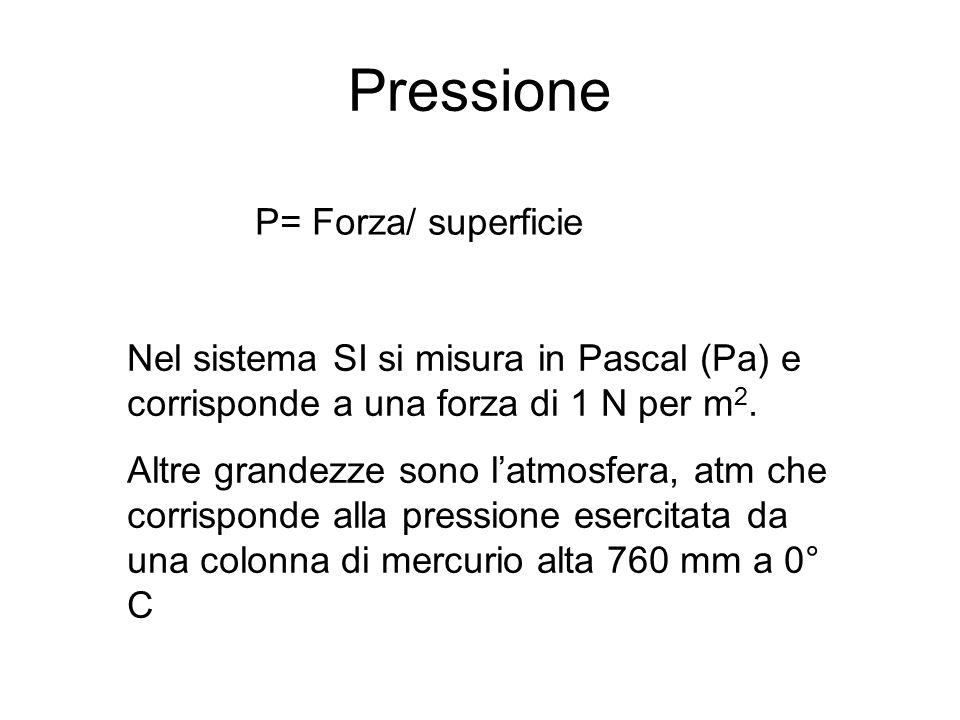 Pressione P= Forza/ superficie Nel sistema SI si misura in Pascal (Pa) e corrisponde a una forza di 1 N per m 2. Altre grandezze sono l'atmosfera, atm